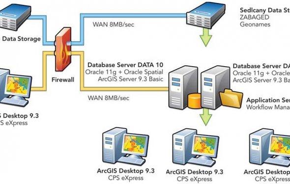 Схема Информационной системы