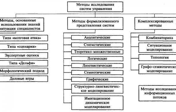 Специалист по системному