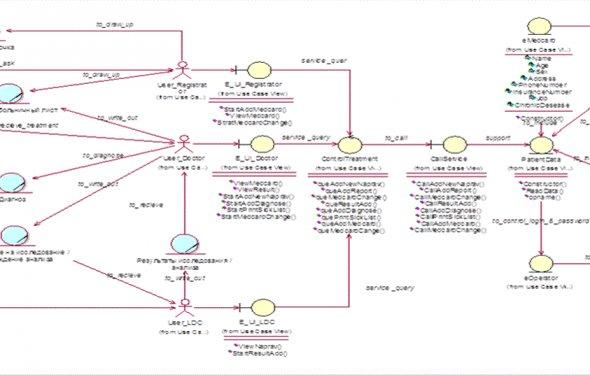 Рисунок 13 – Диаграмма классов