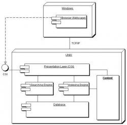 Информационно Поисковые Системы Реферат Информационные системы Введение